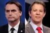 Bolsonaro vence em 17 estados e Haddad, em 9