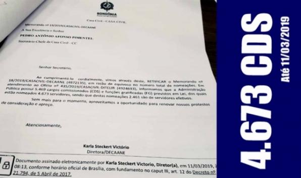 Governo Marcos Rocha confirma que já preencheu 4.673 cargos comissionados, em RO