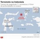 Forte terremoto atinge a Indonésia e gera alerta de tsunami