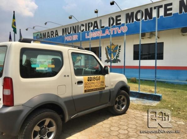 IBGE: Censo 2020 na região de Monte Negro e conta com apoio de autoridades do município, RO
